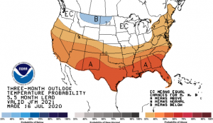 energy market price probability winter